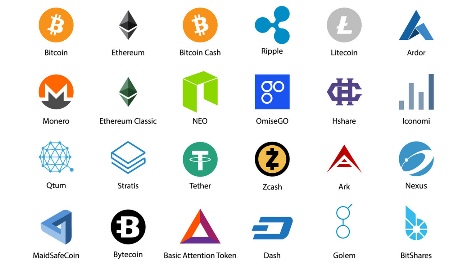 List of cryptocurrencies coinbase