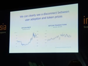 Bitcoin price vs Bitcoin transactions