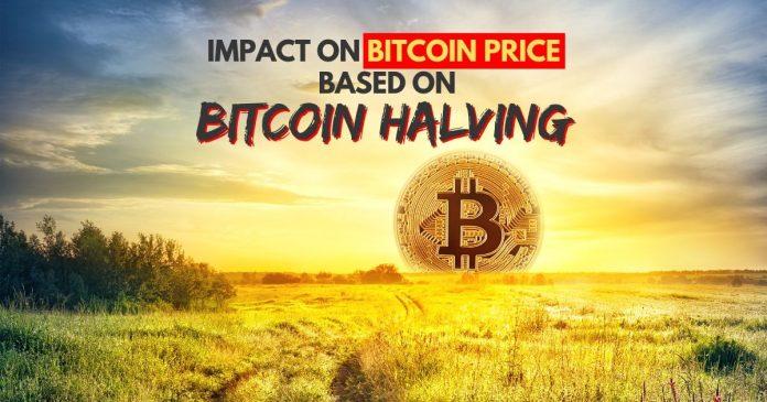Bitcoin price halving