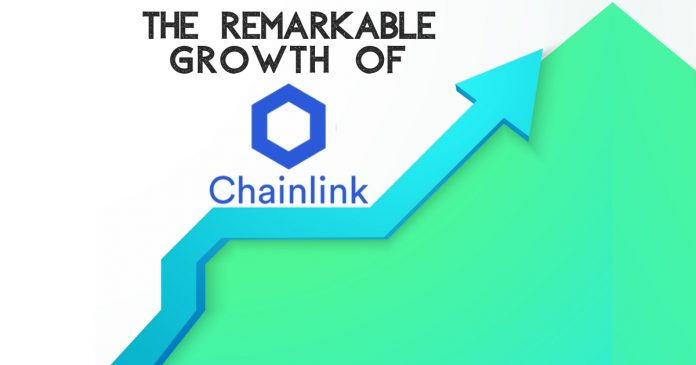 Chainlink (LINK) is showing great results