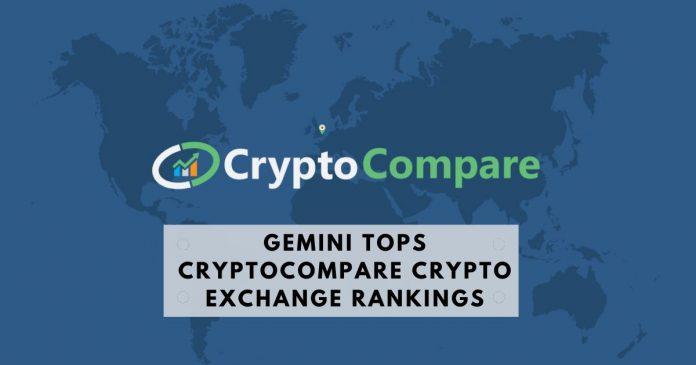CryptoCompare ranks exchanges