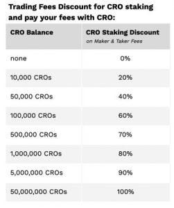 Trading fee discount Crypto.com