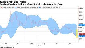 Bloomberg Crypto bear