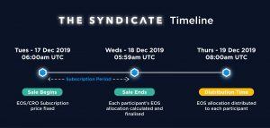 The Syndicate EOS Timeline
