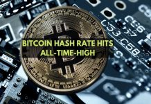 Bitcoin Mining Power Attains ATH