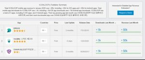 ICON Loop App downloads
