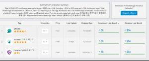 ICON Loop App downloads