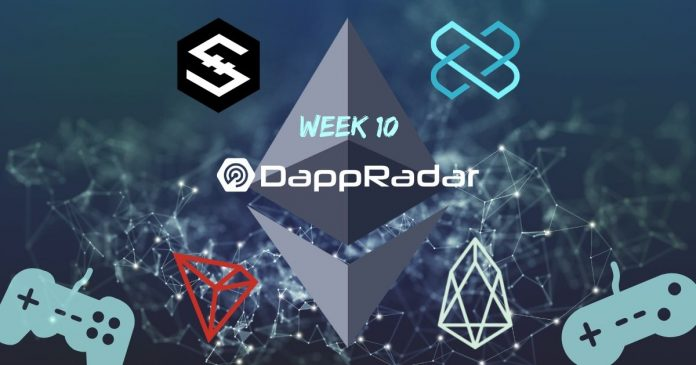 Dapp Data with DappRadar Week 10