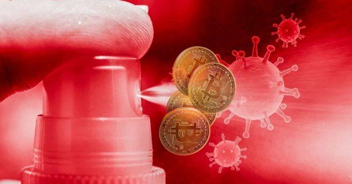 COVID-19 versus Crypto Exchanges