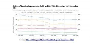 Market Volatility - Nov 2019