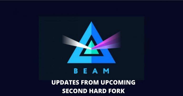 Beam Hard Fork