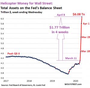 Fed in debt