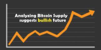 Bitcoin Supply Bullish