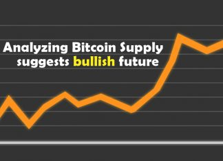 Bitcoin Supply Bullish