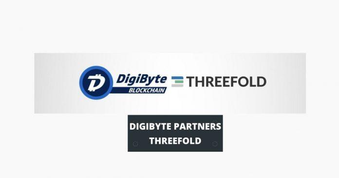 DigiByte ThreeFold