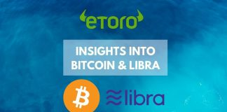 eToro Analysis: Insights into Bitcoin and Libra