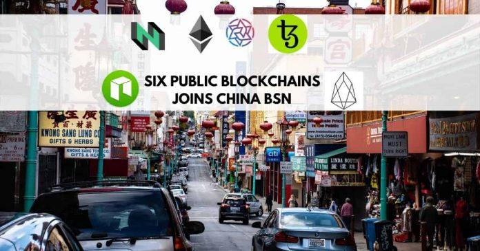 China blockchain Service Network (BSN)