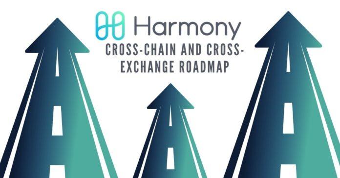 Harmony Building Trustless Bridges to Bitcoin and Ethereum