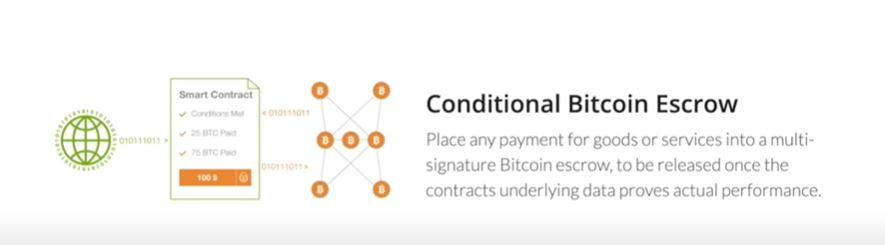 Chainlink smartcontract