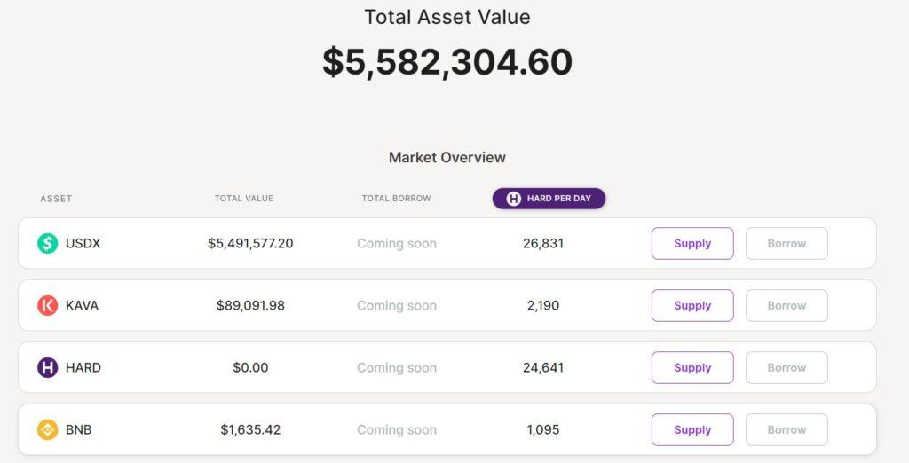 Total asset value in Kava Harvest