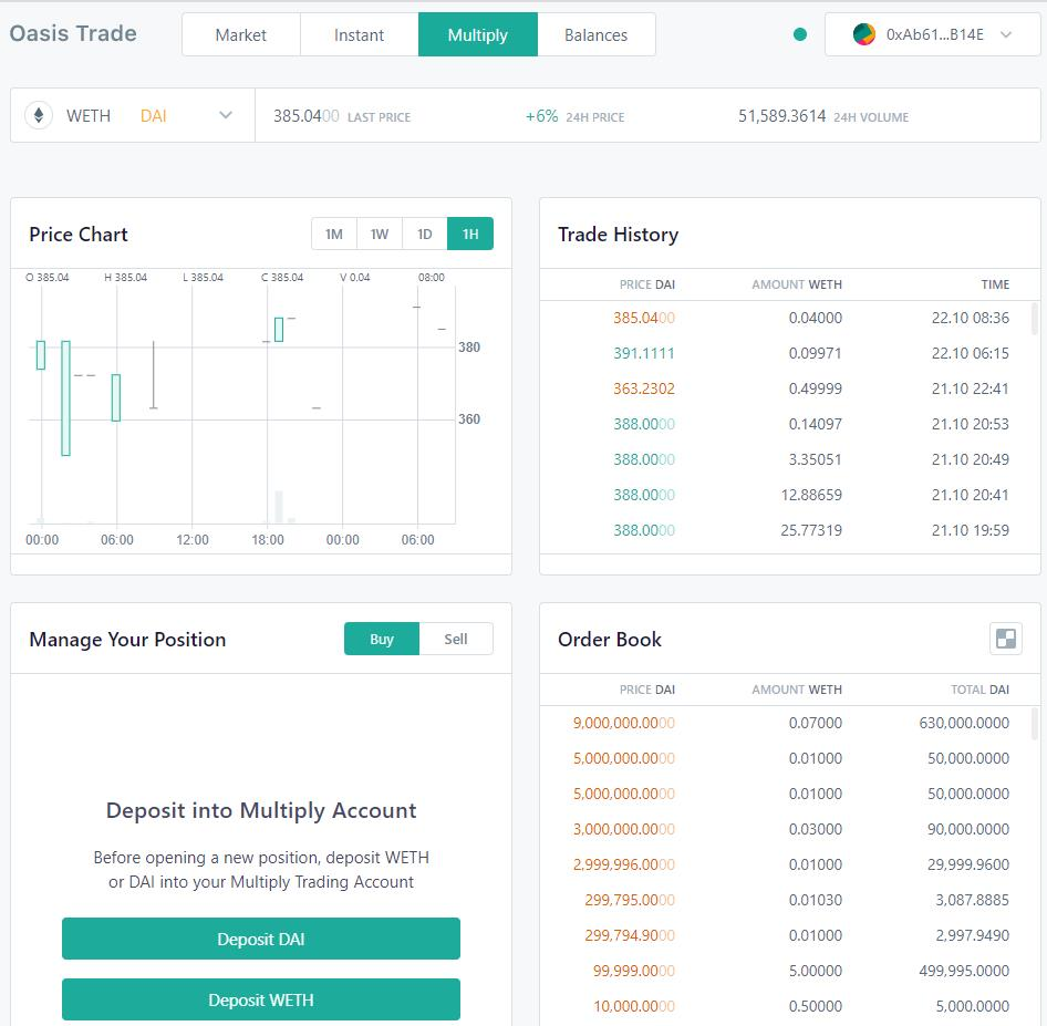 MakerDAO multiply function
