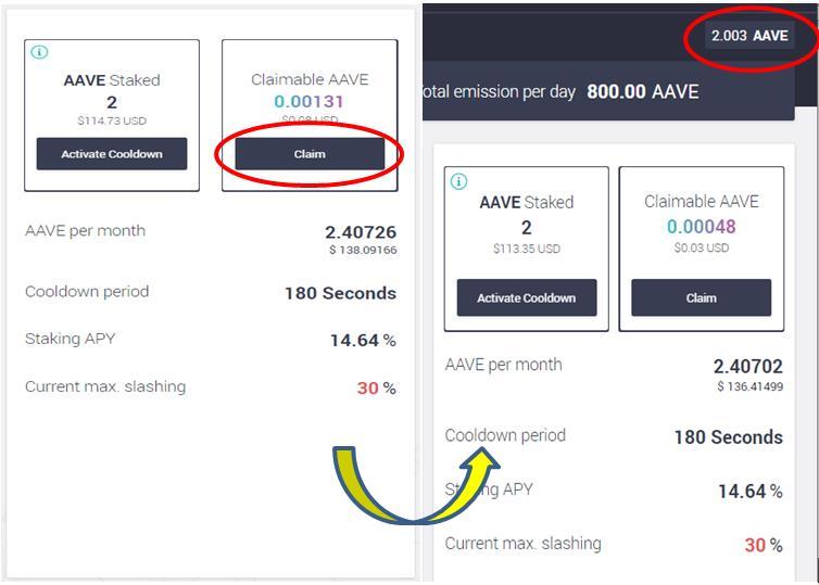 AAVE V2 Testnet