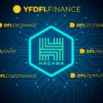 YfDFI Finance chooses Hacken as Official Security Auditor