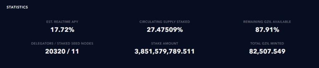 Zilliqa (ZIL) staking stats