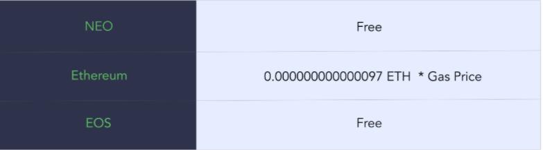 Switcheo OTC Trading