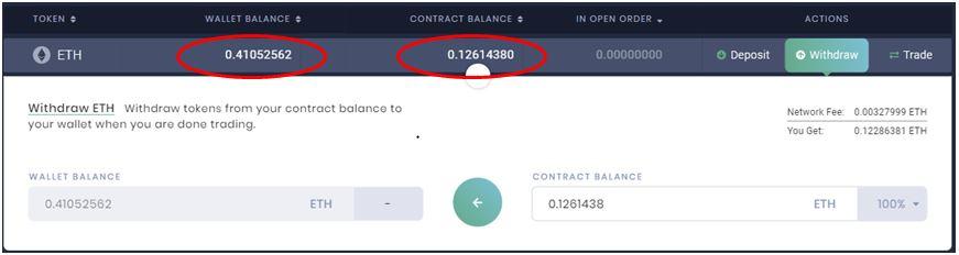 Switcheo Exchange