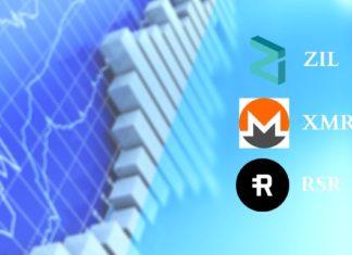 Altcoin Market Update: ZIL, XMR, RSR