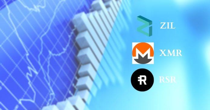 Altcoin marknadsuppdatering: ZIL, XMR, RSR