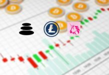 Crypto Market Update: BAL, 1INCH and LTC
