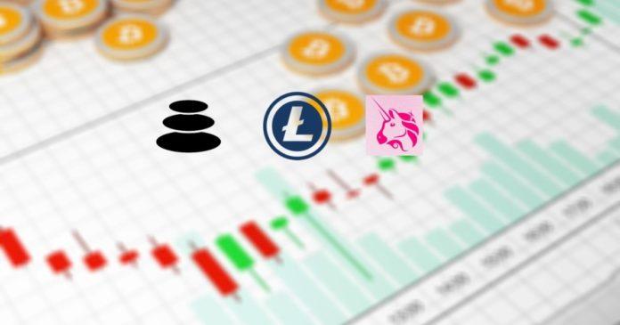 Kryptomarknadsuppdatering: BAL, 1INCH och LTC