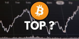 BTC Price: Is This the Top?