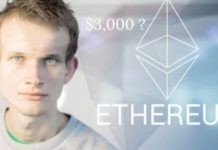 Ethereum Price: Are We Heading Towards $3000?
