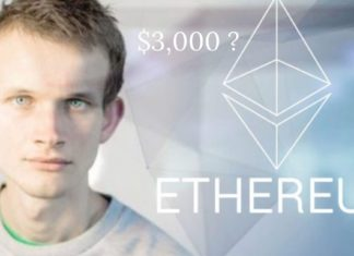 Ethereum Price: Can ETH Touch $3000?