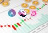 Crypto Market: AAVE, UNI, SUSHI