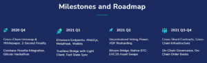 Harmony Roadmap