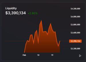 Liquidity Locked