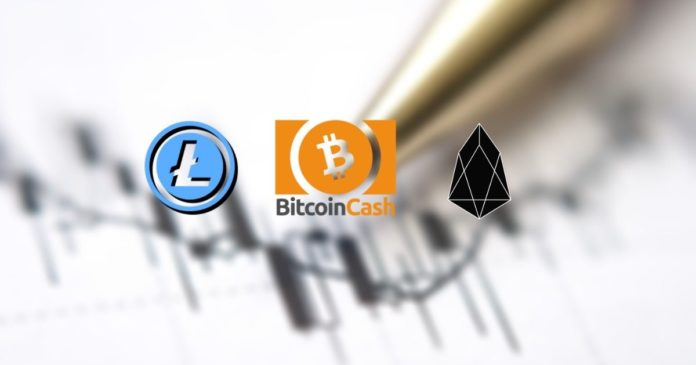 Altcoin-marknad: LTC, BCH, EOS