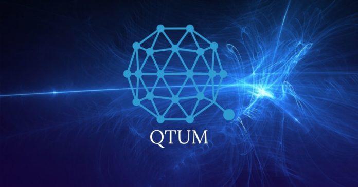 QTUM - Prisförutsägelse