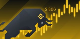 BNB Price Prediction – Binance Smart Chain