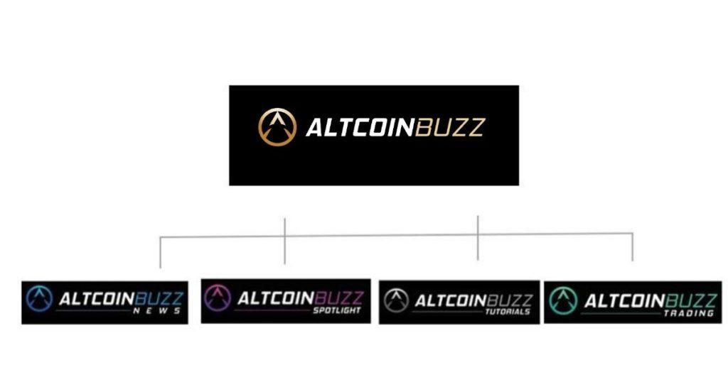 Altcoin Buzz Rebranding
