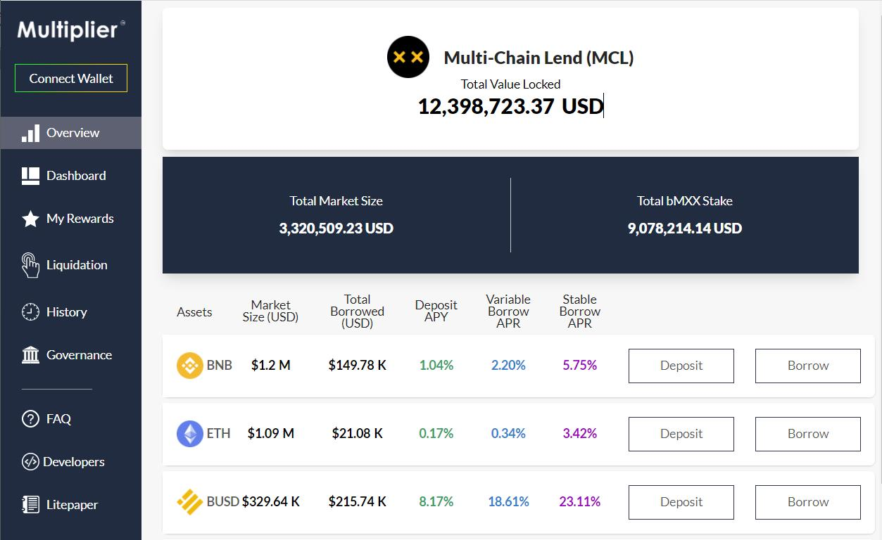 Multi-Chain Lend (MCL)