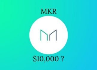 MKR Price Prediction