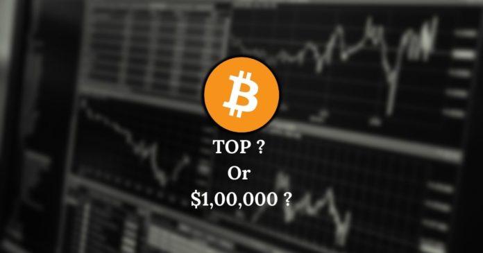 BTC-prisförutsägelse
