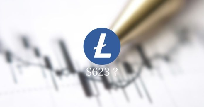 LTC-prisförutsägelse