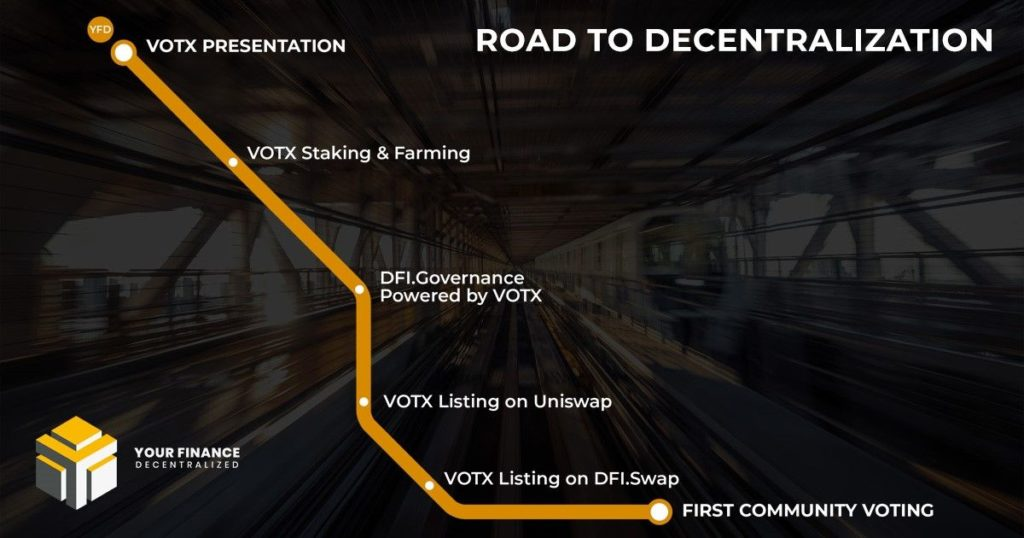 YFD - ROAD TO DECENTRALIZATION (1)