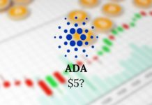 ADA Price Prediction